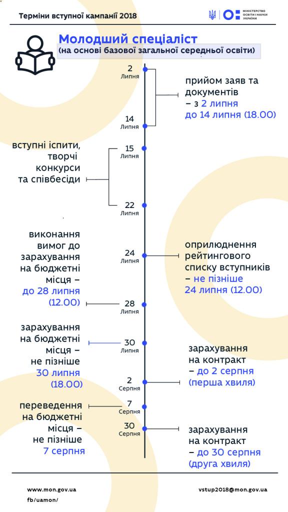 7-molodshiy-spetsialist-kopiya