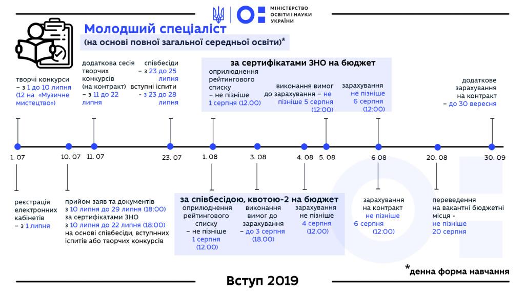 8-molodshiy-spetsialist-2019-pzso