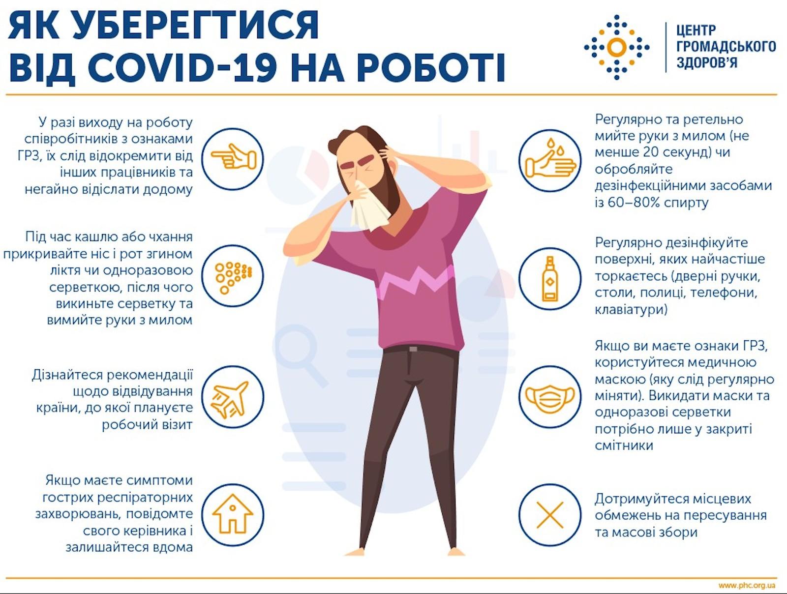 mldc.vn.ua-covid19-01